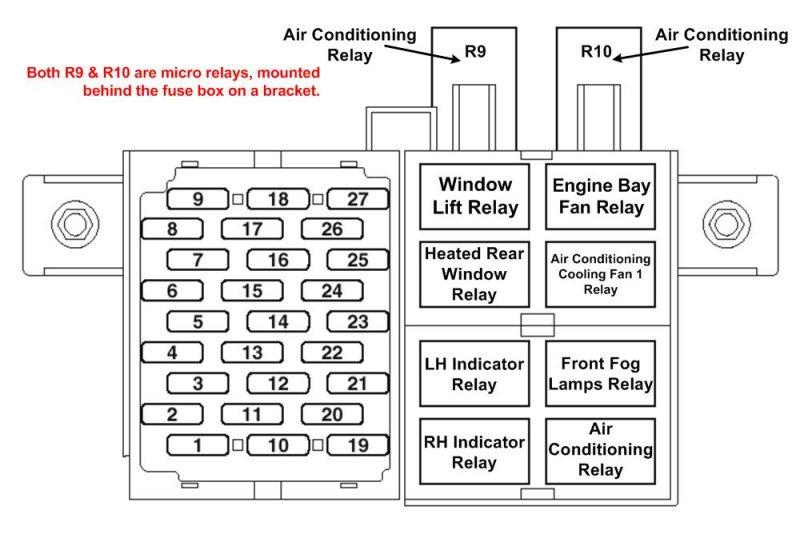 Rover 25 Fuse Box Manual - Schematics Wiring Diagrams •