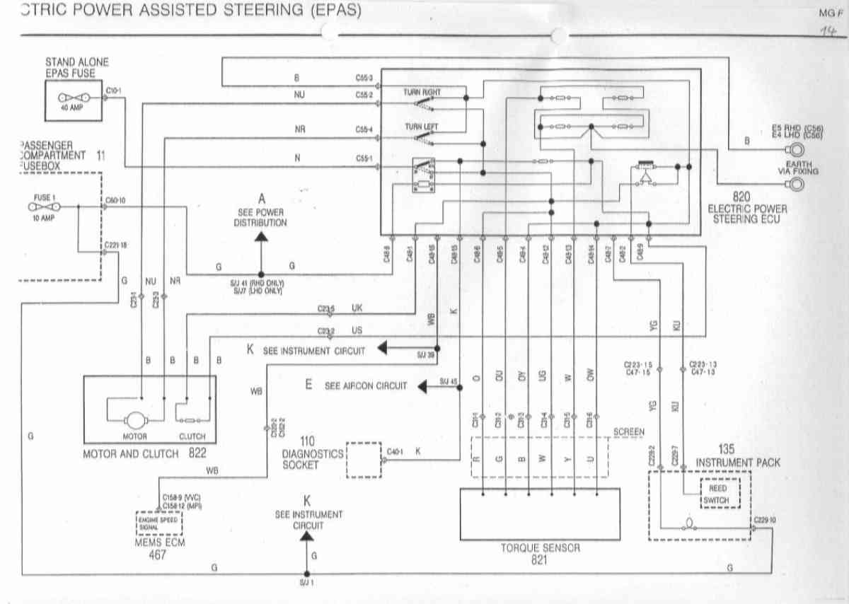 MGF & MG TF Owners Forum - wiring electric steering -The T-Bar