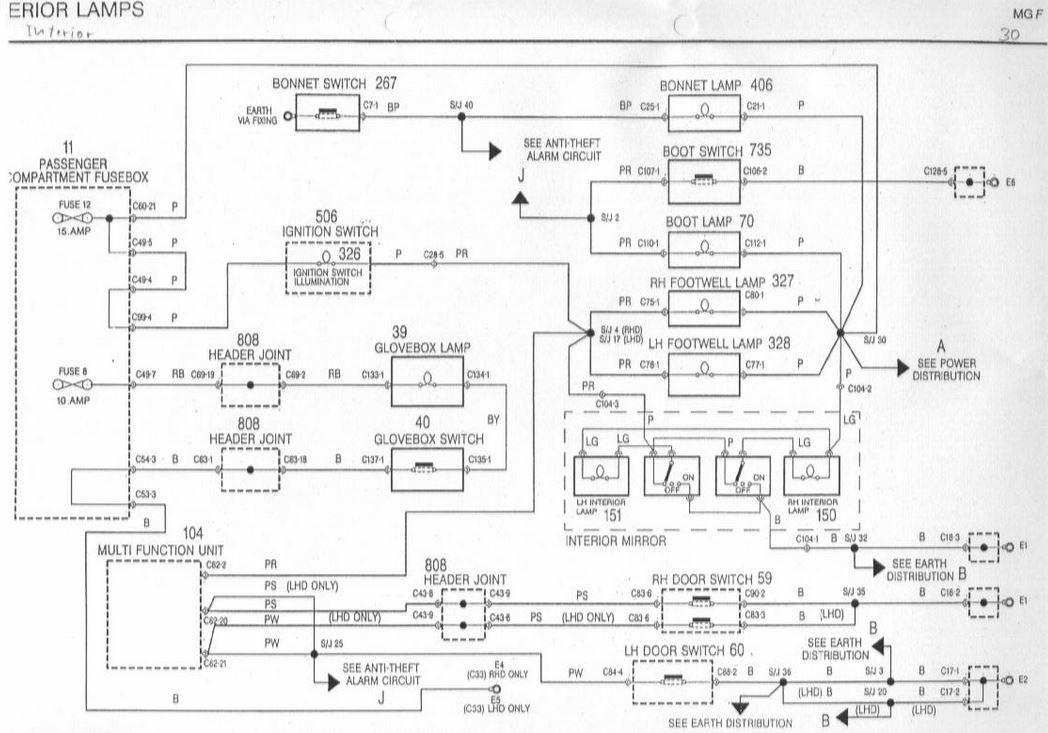 Awe Inspiring Mgf Boot Wiring Diagram Online Wiring Diagram Wiring 101 Capemaxxcnl