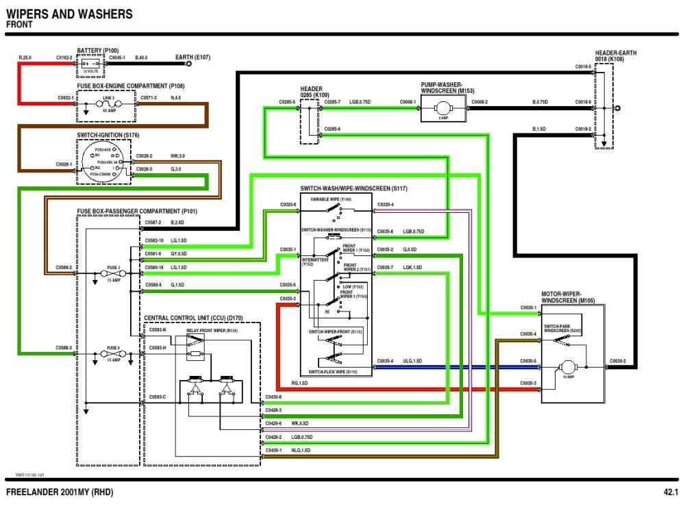 rover 25 wiper wiring diagram rover 25 fuse box diagram mgf wiring diagram - somurich.com #8